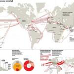 Mapa de las líneas submarinas de Internet