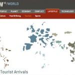 Show World, otra forma de ver el mundo