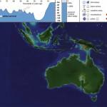 Sahul Time, la prehistoria australiana