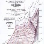 Historia de la visualización gráfica