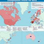 El desempleo alrededor del mundo