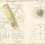Mapas antiguos de Geographicus en Dominio Público