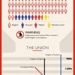 La diferencia entre Gran Bretaña, Reino Unido e Inglaterra